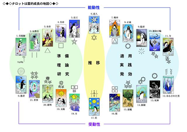 全体解説図形・統合.jpg